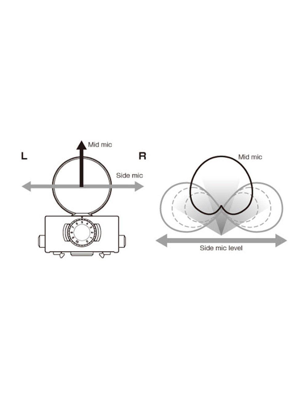 REFLECTOR 5 EN 1 - 110 cm- SUPERFICIES INTERCAMBIAMBLES