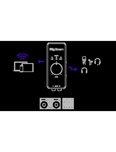 E-image BA12 Caña Profesional de audio 3.5 metros - Puedes pasar cable por su interior