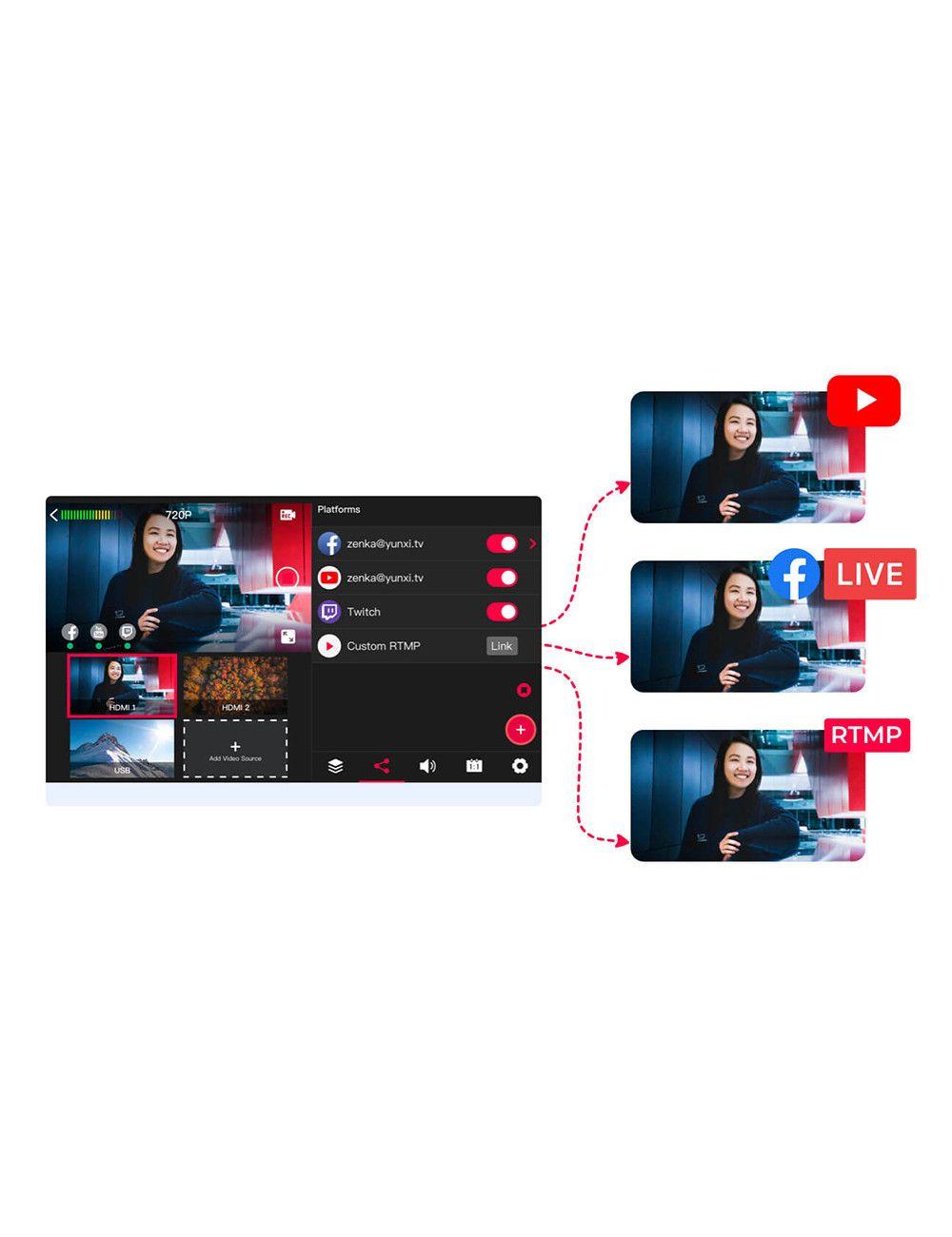 Difusor de flash para Yongnuo Yn968 (Canon y Nikon)