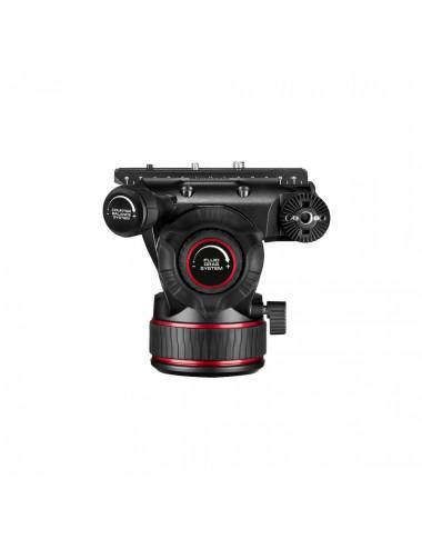 Radio Disparador y Controlador Profoto Air TTL para cámaras Sony