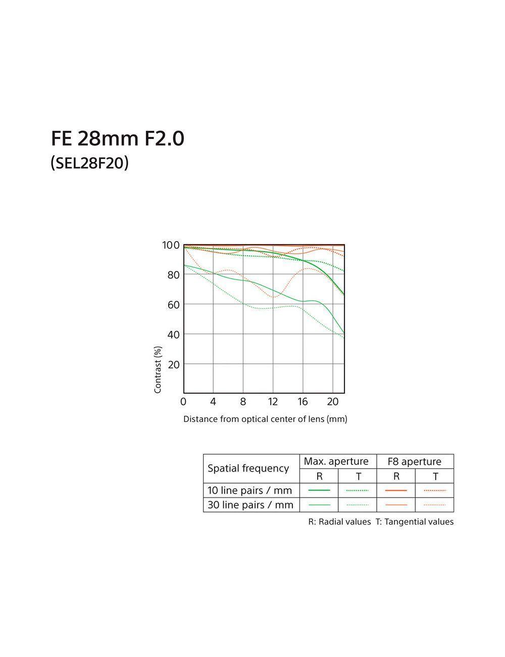 LP37159-PWW Lowepro Banano m-Trekker HP 120 Para Cámaras Mirrorless o Compactas